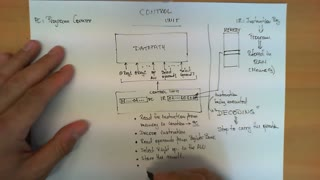 How a control unit works inside a CPU | Technology