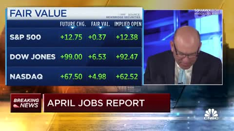 Biden Jobs Report So Bad CNBC Anchor Has to Re-Check Numbers on Air