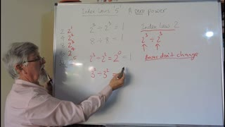 Math Index Laws or Exponent Set A 05 A 'Zero' Power Mostly for Years/Grade 7 and 8