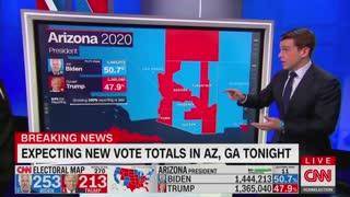 CNN Admits Trump Is Right - Arizona Can Still Go Red