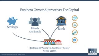 The $ Alternatives of Business Capital