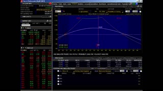 Market Pro Forcast- Closing Trading Position
