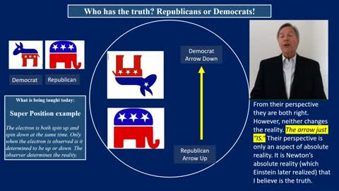 Who has the truth, Republicans or Democrats?