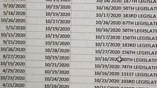 Fraudulent dates on ballots.