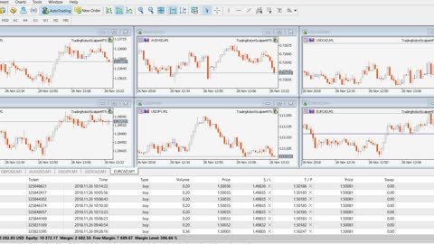 FOREX AND STOCKS TRADING ROBOT - AUTO HIGH FREQUENCY SCALPING STRATEGY