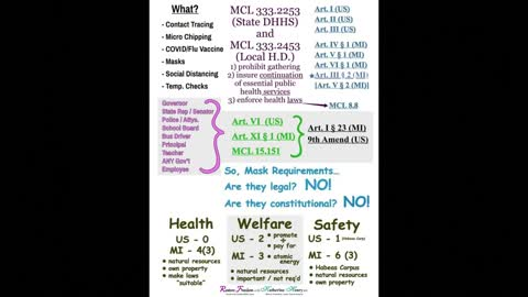 MDHHS Mandates and Local Public Health Orders