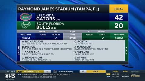 Florida vs USF Recap Week 2 2021