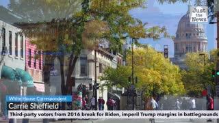 Third-party voters from 2016 break for Biden, imperil Trump margins in battlegrounds