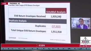 Dr. Shiva reveals there were over 17,000 duplicate ballots in Maricopa County alone