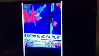 20000 votes switched - live fraud caught on TV CNN