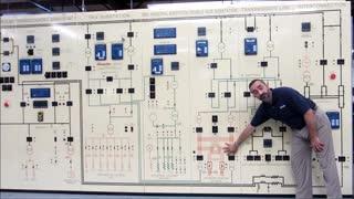 Power System Simulator