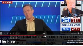 Election 2020 Analysis (11-4-20)