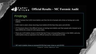 Arizona audit findings - Cyber Ninjas