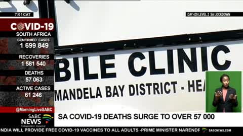 SA COVID-19 deaths surge to over 57 000