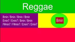 Reggae Backing Track in B minor