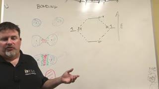 Bonding Overview