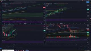 Market Analysis 6/7/2021