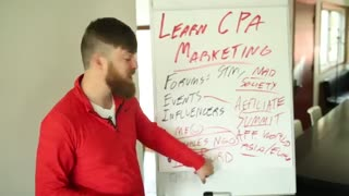 How To Learn CPA Marketing