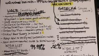 Walz-Gazelka Budget Deal, or Budget Disaster?
