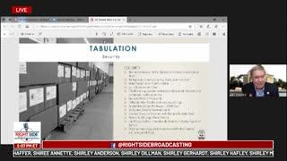 Part 10, Arizona State Senate Judiciary Holds Hearing on Election Fraud,12/14/20.