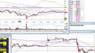 Day Trade Recap - 2.2.21 $NIO $SPWR