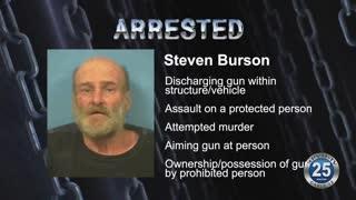 Pahrump Man Arrested After Firing Upon Neighbors, Deputies