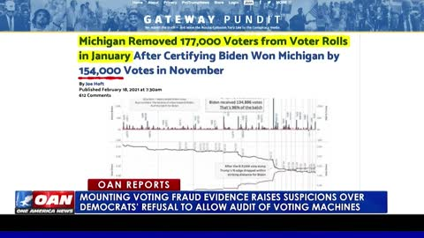 Voting fraud evidence raises suspicions over Dems' refusal to allow audit of voting machines