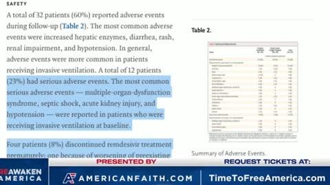 Hospital Protocols Are Murdering Americans by Prescribing Remdesivir