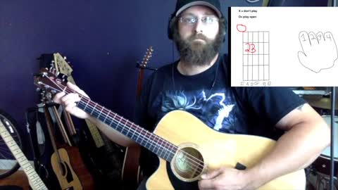 How to read chord charts