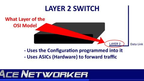 What Is a Multilayer Switch?