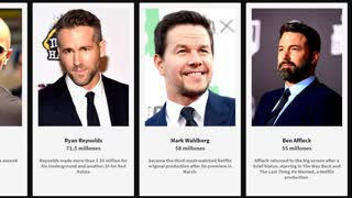 The Highest Paid Hollywood Actors in 2020