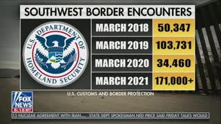 Illegal Border Crossings Hit 15-Year-High in March