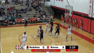 Basketball Highlights nba