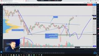 [ BTC USDT Analysis $$$ ]