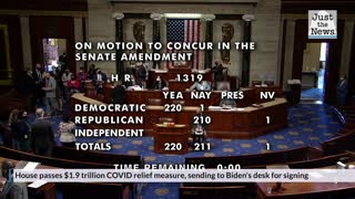 House passes $1.9 trillion COVID relief measure, sending to Biden's desk for signing