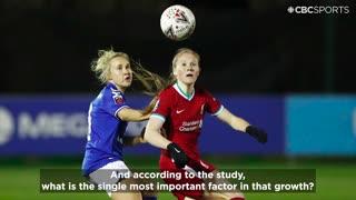 Women's Soccer in Canada