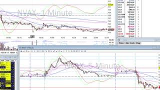 Day Trade Recap - 1.20.21 $NVAX $NIO