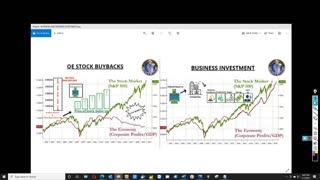 Stock Market Crash Starting to Unfold part 2