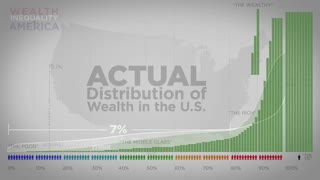 Inequality in income in the United States of America