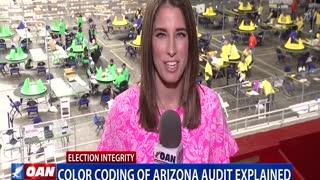Color coding of Ariz. audit explained
