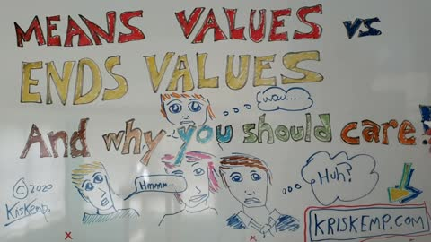 Means Values vs Ends Values - a basic overview