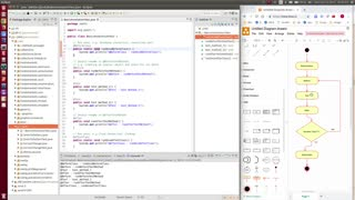 JUnit with SCM Example