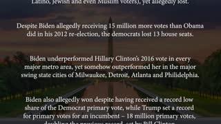 Election errors