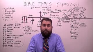 Bible Types