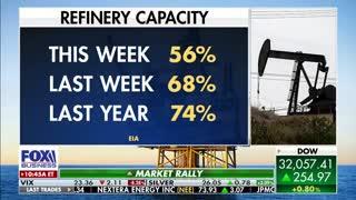 Gas Prices Are Soaring Under Biden
