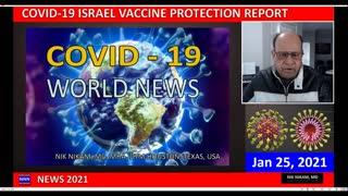 COVID 19 ISRAEL PFIZER COVID VACCINE PROTECTION RESULTS