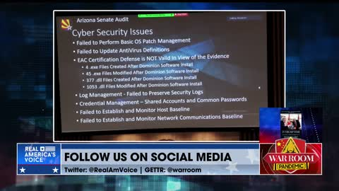 Extensive Cyber Security Issues Found During AZ Audit