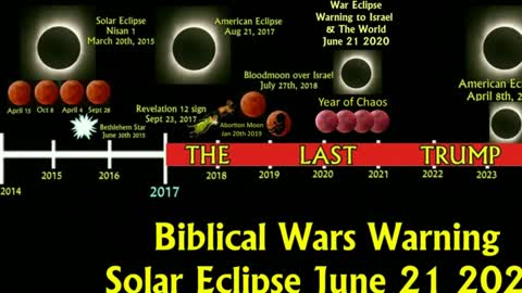June 21st Eclipse! Warning of Biblical Wars & Rapture Resurrection! By Endtime Dreams Visions YT