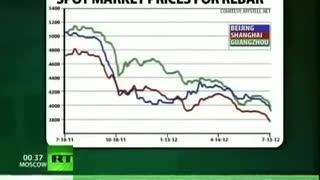Massive Financial Bubble, Economic Collapse