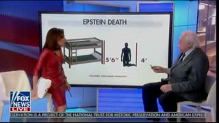 JUST IN: Judge Jeanine and Dr. Baden Found Proof that Epstein was Murdered [Video]